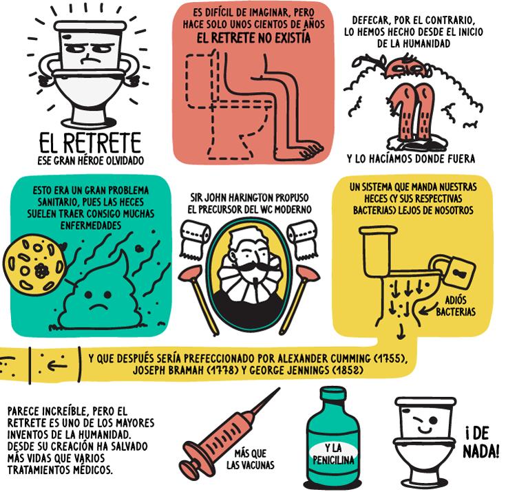 historia de los inodoros resumida